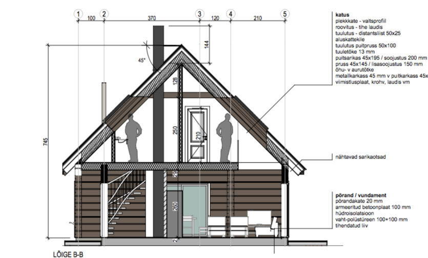 building a log home preliminary project